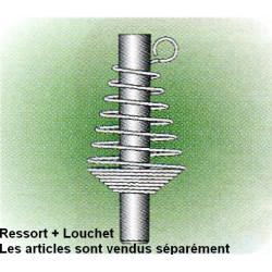 084159 - Louchet aérateur longueur 10 cm - MAJAR